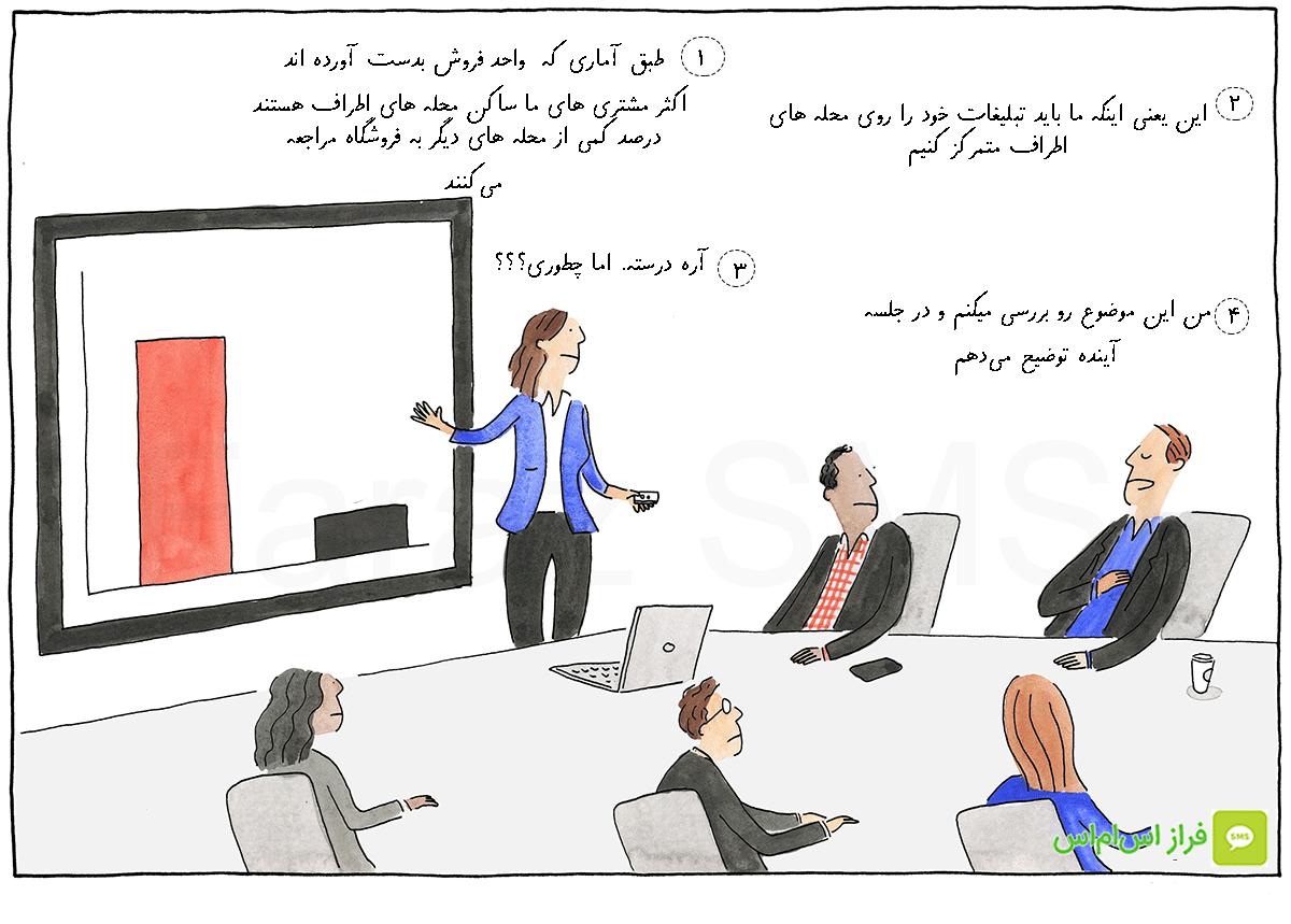 پنل اس ام اس در تهران و ارسال پیامک تبلیغاتی در تهران